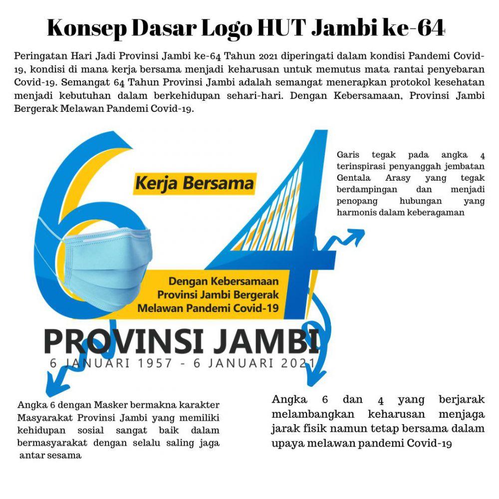 Ini Makna Logo HUT Provinsi Jambi Ke-64 Tahun 2021